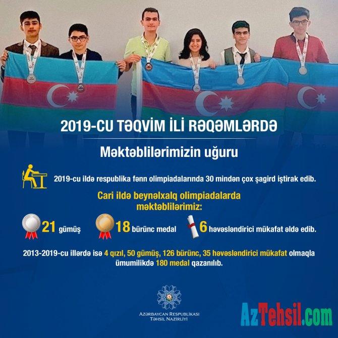 2019-cu təqvim ili rəqəmlərdə - məktəblilərimizin uğuru
