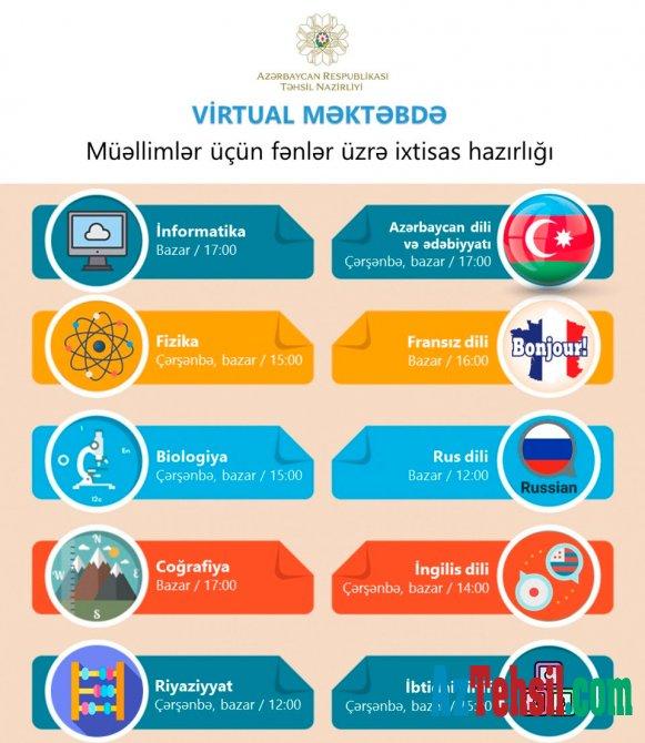 """""""Virtual məktəb""""də müəllimlər üçün fənlər üzrə ixtisas hazırlığı"""