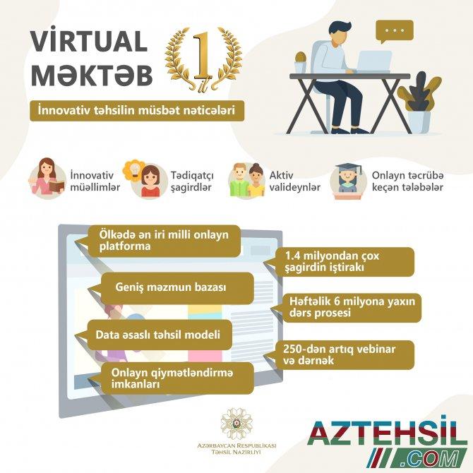 """""""Virtual məktəb""""in yaradılmasından 1 il ötür"""