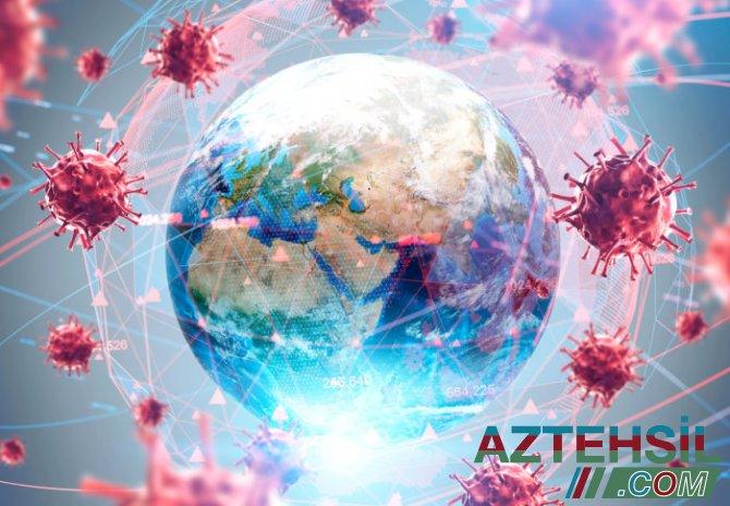 Yeni pandemiya necə yarana bilər?
